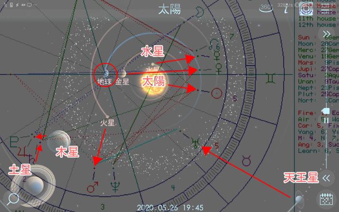 ホロスコープとは、天体の位置を簡単に表した縮図☆瞬間の惑星配置