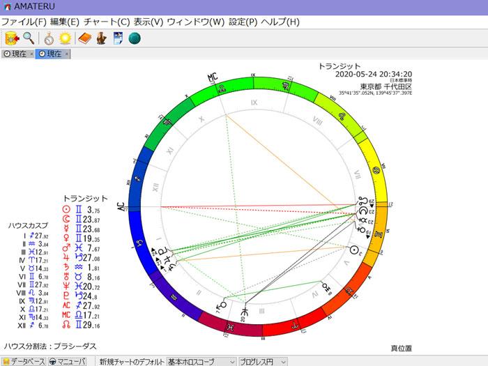 西洋・インド占星術 ホロスコープ作成 パソコン用ソフトのリンク集