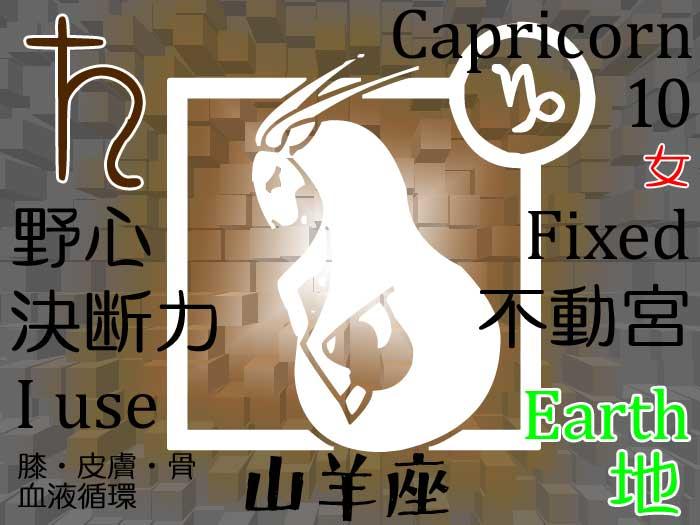 【サイデリアル】山羊座の今のホロスコープ