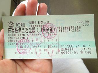 Day trip to Hikone